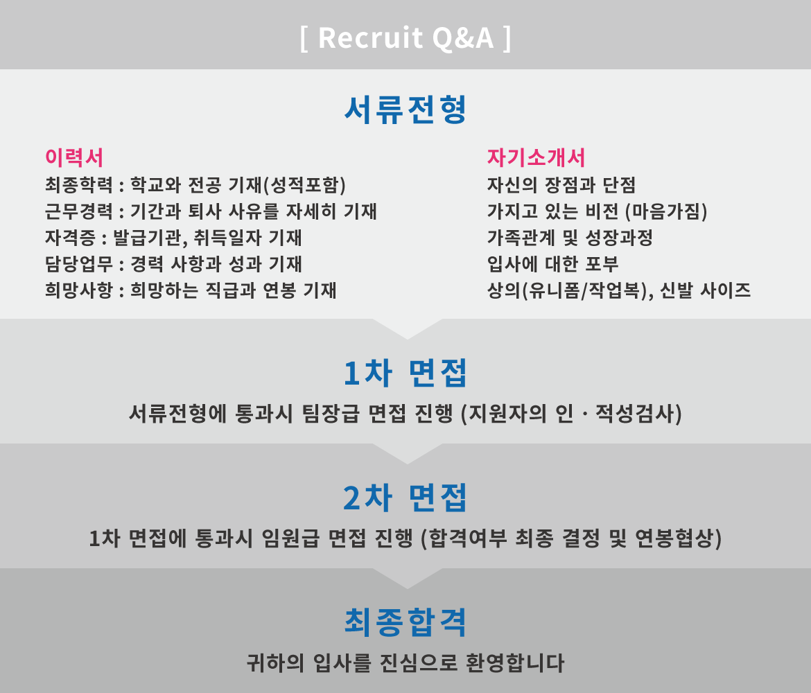 recruit02